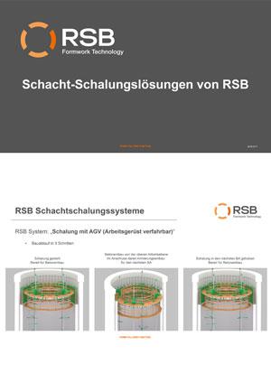 RSB Schacht-Schalungslösung