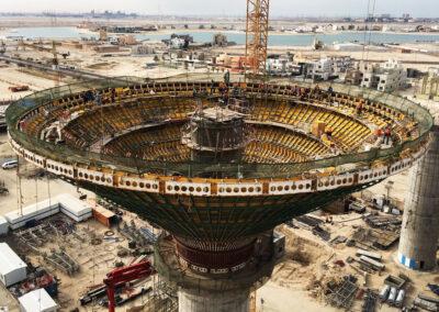 Al Khiran | Kuwait